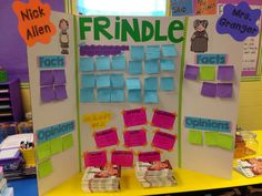 Frindle story boards helps students predict, distinguish facts from opinions, and provides definitions of vocabulary words.