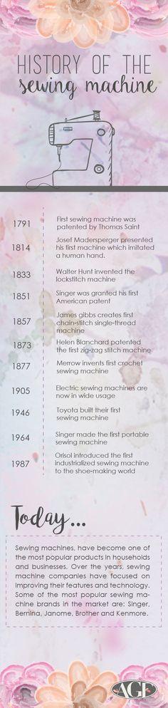 history of the sewing machine! #ArtGalleryFabrics #Fabrics #infographic…