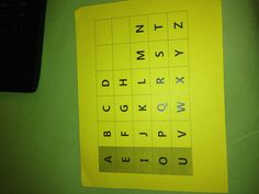 This is a low tech devices that allows someone who is physically impaired and can't speak be able to get his words across just by blinking. You start by going through the vowels Column and if the patient blinks lets you know what word they are trying to spell. It is time consuming so you need to have Patients.