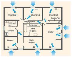 N°5 (71) : Ventilation générale et permanente | GrDF Cegibat