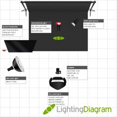 Lighting Diagram - Create and Share Photography Lighting Diagrams
