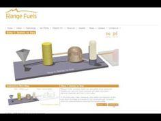 Wood Gasification: Gasification 101 - Module 2