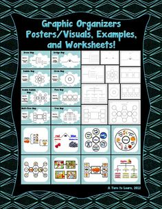 complete set for introducing thinking maps to your class... visuals, examples, and worksheets... 4$