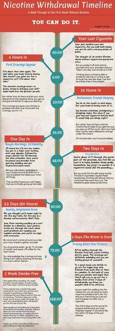quit_smoking_infographic