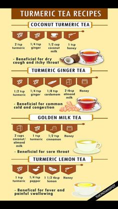 Turmeric is a very common and well known herb with loads of health benefits. - Turmeric is a very common and well known herb with loads of health benefits. Turmeric contains a wi - Turmeric Drink, Turmeric Recipes, Tumeric Tea Recipe, Tumeric Latte, How To Eat Turmeric, Turmeric Smoothie, Smoothie Diet, Weight Loss Tea, Healthy Drinks
