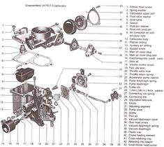 Stock VW Carburetor Adjustment -General Notes |