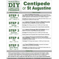 DIY Lawn Programs - Schedule for Centipede or St. Augustine Grass | Wilson Bros Nursery - Gardenality
