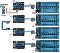 Control Up to Relays with Your Arduino! - Cool arduino projects Control Up to Relays with Your Arduino! Arduino Bluetooth, Esp8266 Arduino, Arduino Wifi, Arduino Programming, Arduino Stepper, Arduino Home Automation, Smart Home Automation, Diy Electronics, Electronics Projects