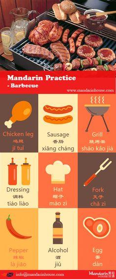 Barbecue in Chinese.For more info please contact: bodi.li@mandarinhouse.cn The best Mandarin School in China.