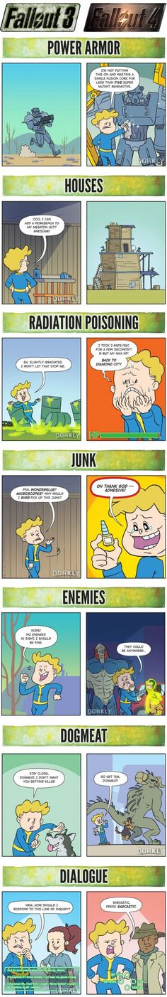 7 Huge Differences Between Fallout 3 and Fallout 4