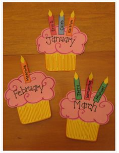 This is cute. I'd add the dates somewhere on the candles too.