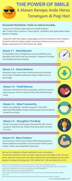 [Infografis] - The Power of Smile - Manfaat Tersenyum dipagi Hari Muslim Pictures, Islamic Pictures, Islamic Messages, Islamic Quotes, All About Islam, Learn Islam, Self Reminder, Self Motivation, 7 Habits
