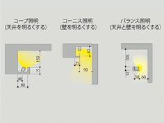 間接照明の種類 Wall Wash Lighting, Hidden Lighting, Corridor Lighting, Cove Lighting, Apartment Lighting, Interior Lighting, Lighting Design, Bedroom Minimalist, Smart Home Design