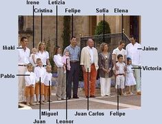 ¿Cuál es la relación que une...? Spain's royal family with names, nice!