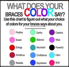 Choose your color & See What Does your Braces color say :) #KeepSmiling #Orthodontist #SouthDelhi #Bestorthodontist #TheDentalRoots #DentistSouthDelhi #DentalClinic http://www.thedentalroots.com/orthodontist-in-south-delhi/