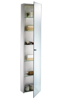 Awesome Over the Door Cabinet Mirror