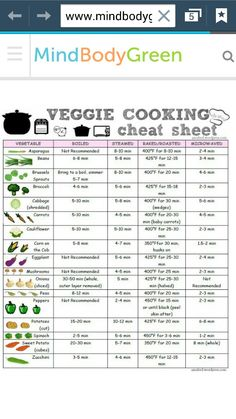 cheat sheet for cooking veges