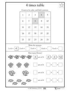 7x times tables worksheets printable multiplication for 12x table song