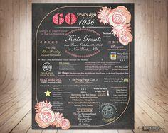 Kreideküste 60. Geburtstag-Poster, personalisierte 1956 Geburtstag Schilder, Tafel Zeichen 1956 USA Veranstaltungen, Custom-Geburtstag-Plakat, 60. Geschenk von invitefull auf Etsy https://www.etsy.com/de/listing/262727079/kreidekuste-60-geburtstag-poster