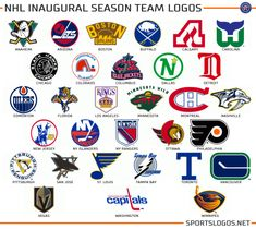 Graphics: What if Teams Could Never Change a Logo? Hockey Logos, Nhl Logos, Sports Logos, Sports Teams, Blackhawks Hockey, Chicago Blackhawks, Nhl Wallpaper, Hockey Pictures, Hockey Games