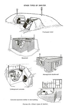 Regardless of your current living situation, there are many times and places where an external shelter located on your property or near your home will be of more use than expected. Here are some ways you can build an emergency shelter on a limited budget. Survival Shelter, Survival Food, Homestead Survival, Wilderness Survival, Camping Survival, Outdoor Survival, Survival Knife, Survival Prepping, Survival Skills