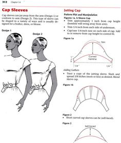 Capped Sleeves Pattern: