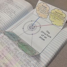 Physical science is fun with an interactive note notebook! And so much more when you get the close reading, interactive notebook ad more!