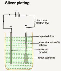 read computational quantum chemistry ii the