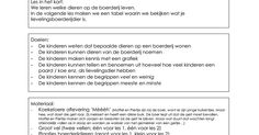 BOERDERIJ - Kringactiviteit Dieren op de boerderij en grafiek lievelingsdier.pdf