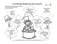 1000 images about d a de san patricio saint patrick 39 s - Piramide alimentaria para ninos ...