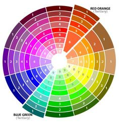Complimentary colors: two colors opposite each other on the color wheel