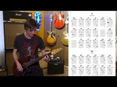 Guitar Chords: Power Chords and Tritones for Electric Guitar by Guitar Lovers - YouTube