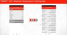 Cargo Service Center launches real-time temp tracking app TURANT Transport Logistics, Cargo Services, Hindi Words, Tracking App, Tough Times, Product Launch, Indian, News, Hard Times