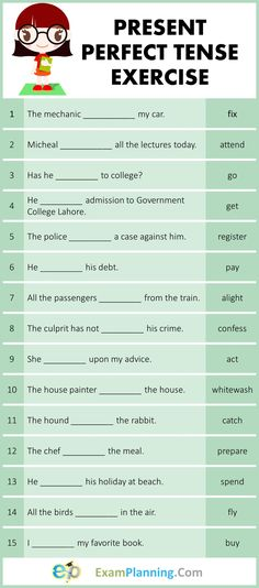 Present Perfect Tense Exercises - ExamPlanning % Tenses English, English Grammar Exercises, Teaching English Grammar, English Writing, Teach English To Kids, English Worksheets For Kids, Learn English Words, English Class, Tenses Grammar