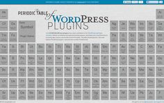 The Periodic Table of WordPress Plugins - 108 most popular WordPress plugins