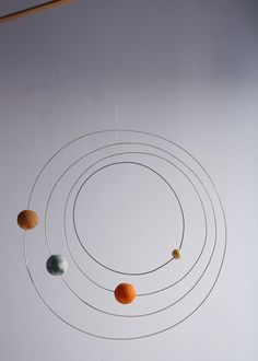 Solar System in the round...