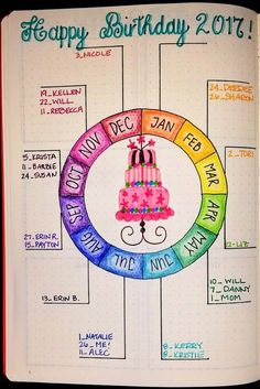 Simple Bullet Journal Ideas To Organize Your Ambitious Goals Well . - Simple Bullet Journal Ideas to Organize and Accelerate Your Ambitious Goals Well - Bullet Journal School, Bullet Journal Tracker, Bullet Journal Simple, Bullet Journal Doodles, Birthday Bullet Journal, Bullet Journal Lettering Ideas, Bullet Journal Notebook, Bullet Journal Aesthetic, Bullet Journal Spread