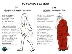LO SGARBO E LA VILTA'