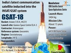 Ariane 5 carrying communication satellite GSAT-18 lifts off from the Spaceport Kourou in French Guiana