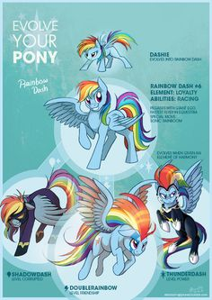 Pokemon X MLP I love these charts! Who wants to evolve  Dashie? Because I know I want to :D