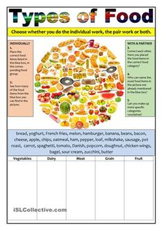 Food groups sorting activity food groups activities and group types of food worksheet free esl printable worksheets made by teachers forumfinder Choice Image
