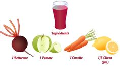 Start well 2017 with a week of detox. Today, we offer the recipe to juice extractor of beet juice apple and carrot by clairebgn Te Detox, Detox Juice Cleanse, Detox Juices, Easy Detox, Health Cleanse, Smoothie Detox, Liver Detox, Detox Diet Drinks, Health And Wellness