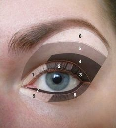 Simple makeup tips and tricks for a flawless Einfache Schminktipps und Tricks für ein makelloses Gesicht! Apply eyeshadow which shade where to apply eyes - All Things Beauty, Beauty Make Up, Diy Beauty, Beauty Hacks, Fashion Beauty, Homemade Beauty, Nail Fashion, Beauty Style, Girly Things