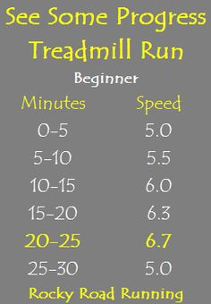 30 Minute Treadmill Progression Workout for road race training including marathon and half-marathon!  Beginner Level By Rocky Road Running