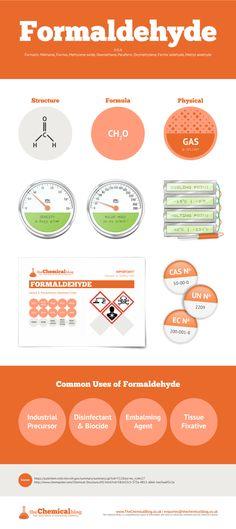 Formaldehyde_Infographic.jpg (1280×2871)
