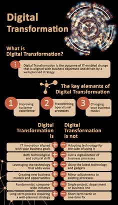 Making a digital transformation in your company is an endeavor. When considering it, keep in mind that a business analyst is as valuable for the digital transformation process as software engineers.