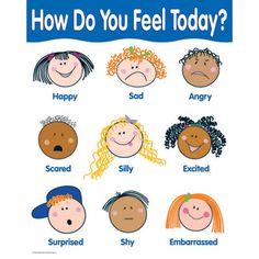 toddler basic skills learning board   Press   Charts   Basic Skills   How Do You Feel Today? Basic Skills ...