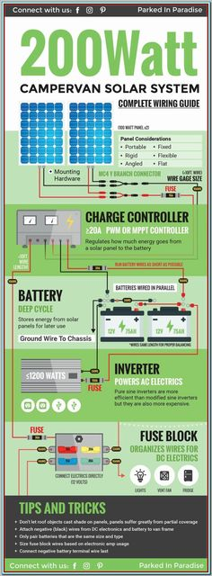 A solar generator is a great way to keep your electronics charged while camping.A solar generator is a great way to keep your electronics charged while camping. They can be powered up using solar panels,
