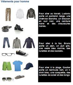 Les vêtements en français