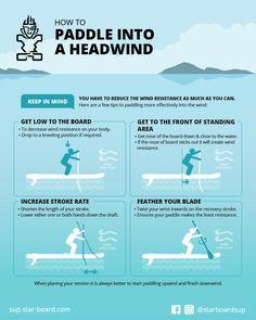 Paddle Board Surfing, Paddle Board Yoga, Sup Stand Up Paddle, Standup Paddle Board, Paddle Boarding, Sup Girl, Sup Yoga, Outdoor Camping, Kayaking